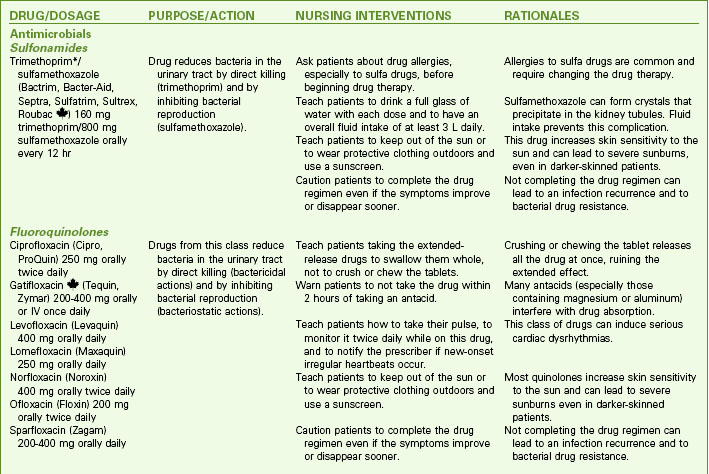 Care of Patients with Urinary Problems   Nurse Key