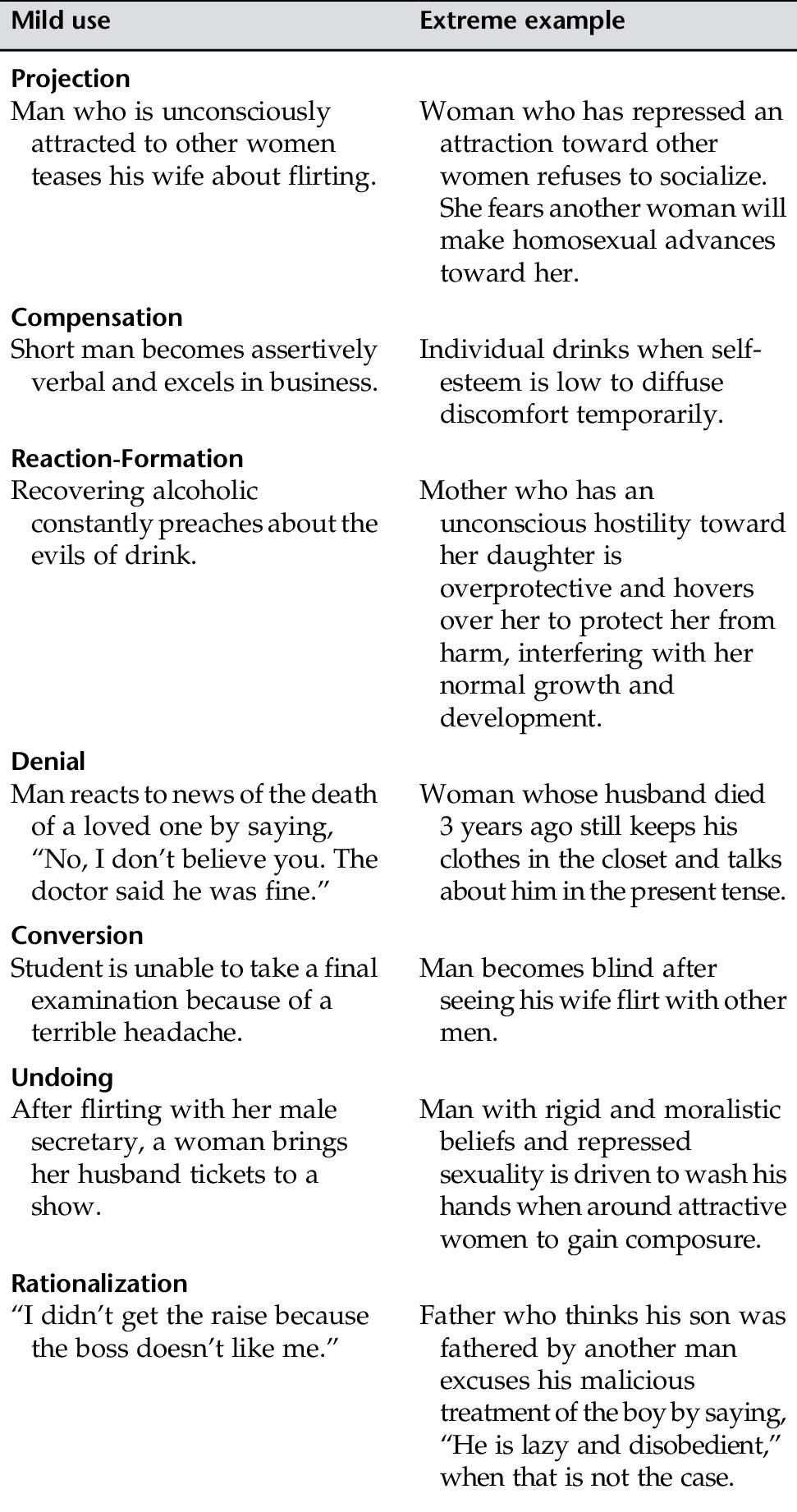 D Assessment Guides Nurse Key