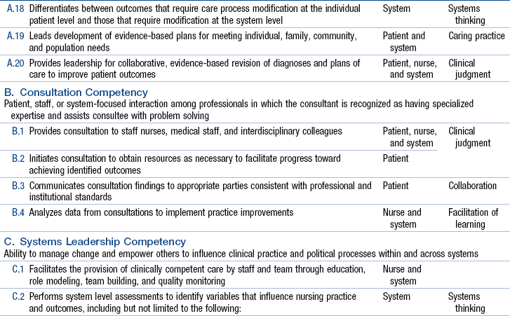 educational impact on competencies of nursing Global and public health core competencies for nursing education: a systematic   demands of the population and as such have a positive effect on health.