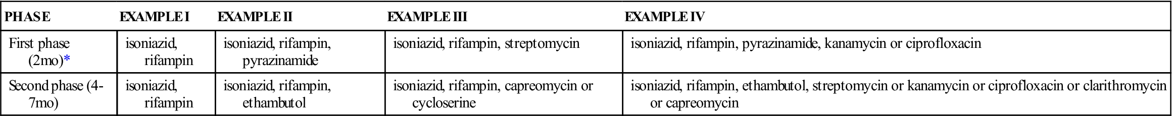 slimex 15 mg rendelés