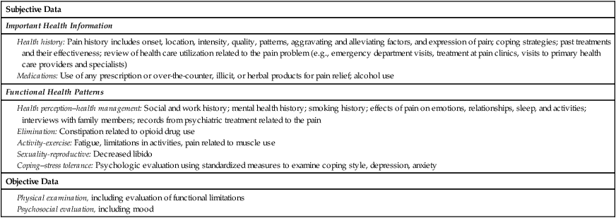 11 functional health patterns essay 11 pages, 5364 words a toddler is dependent on their parents for their health management a nurse should take into consideration the differences and similarities in the child's assessment when educating children and parent on functional health patterns.