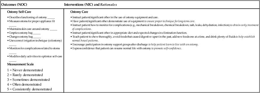 Nursing interventions to promote normal bowel