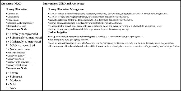 Nursing Management: Male Reproductive Problems   Nurse Key