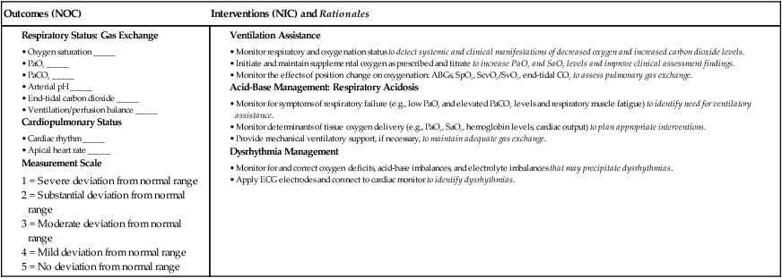 Nursing Management: Respiratory Failure and Acute Respiratory