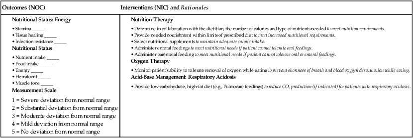Nursing Management: Respiratory Failure and Acute ...