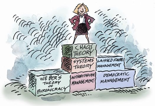 Leadership and management in nursing - Homework Sample