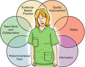quality improvemeny nursing 2017-07-22  april 25, 2016  page  1 of  6 resource guide for quality improvement tools related to new (april 2016) nursing home compare quality measures 1 tool name description tool owner/developer publicly available resources.