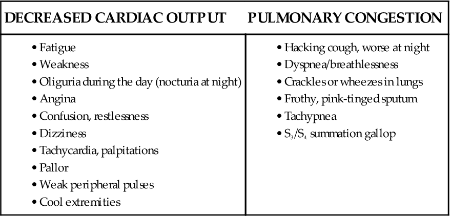 care of patients with cardiac problems