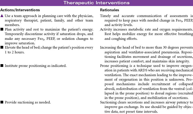Pulmonary Care Plans | Nurse Key