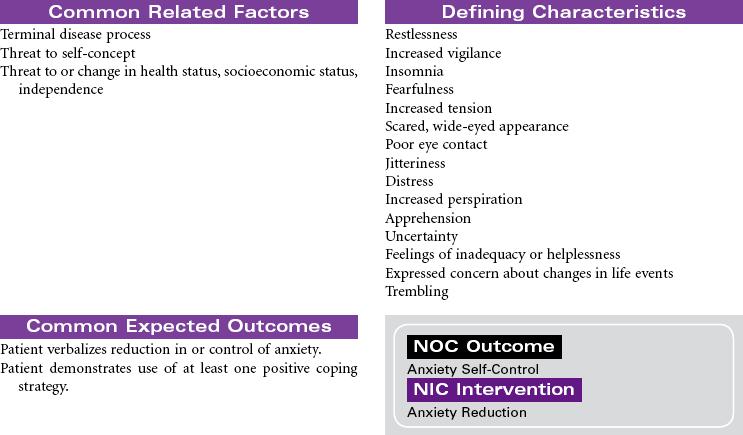 Neurological Care Plans | Nurse Key