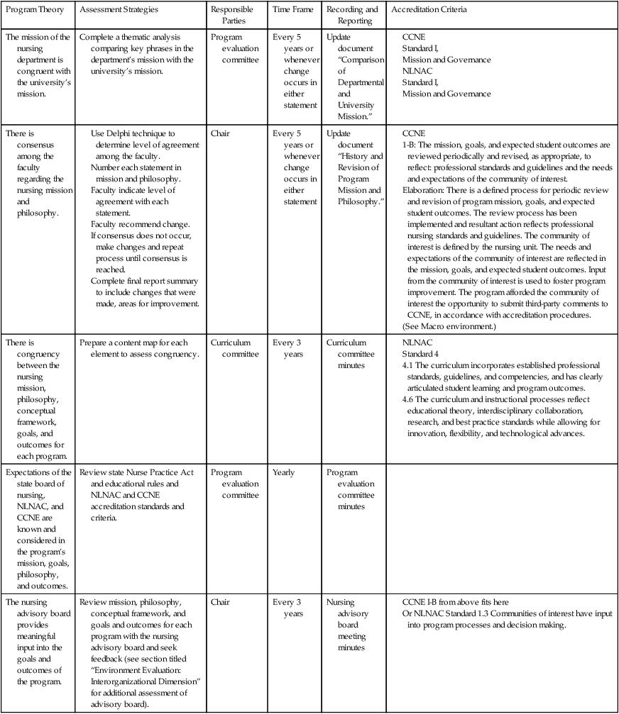 cipp model of curriculum evaluation pdf