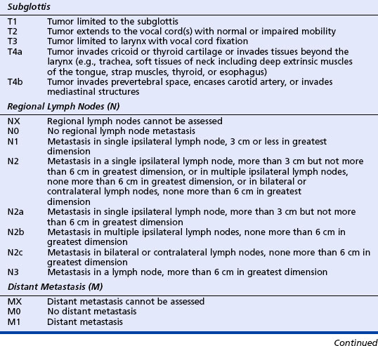 Medical reoccurence of vocal coard cancer