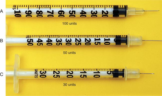 Syringe Measurements   Nurse Key