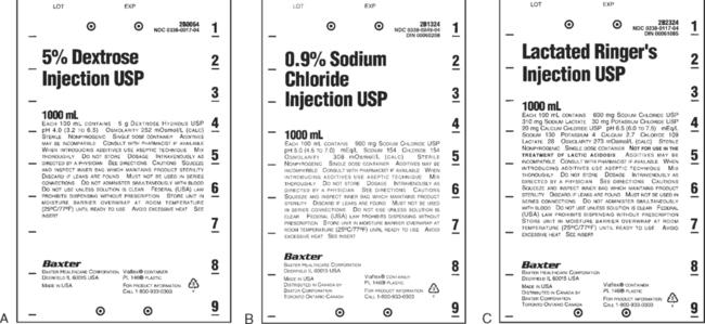 Basic Intravenous Calculations | Nurse Key