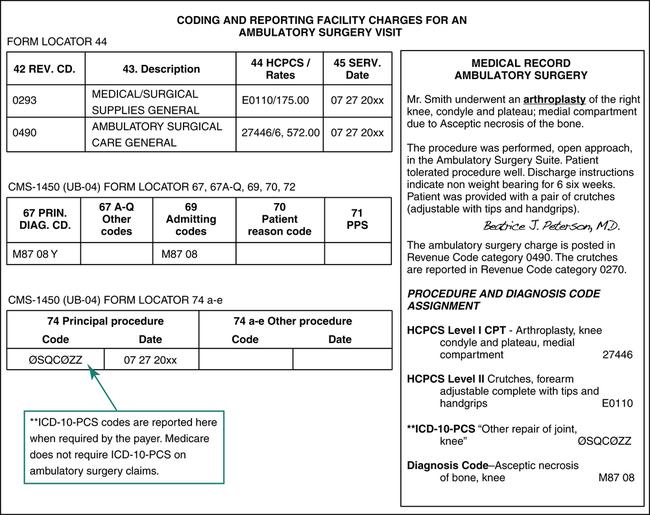 Procedure Coding (HCPCS and ICD-10-PCS) | Nurse Key