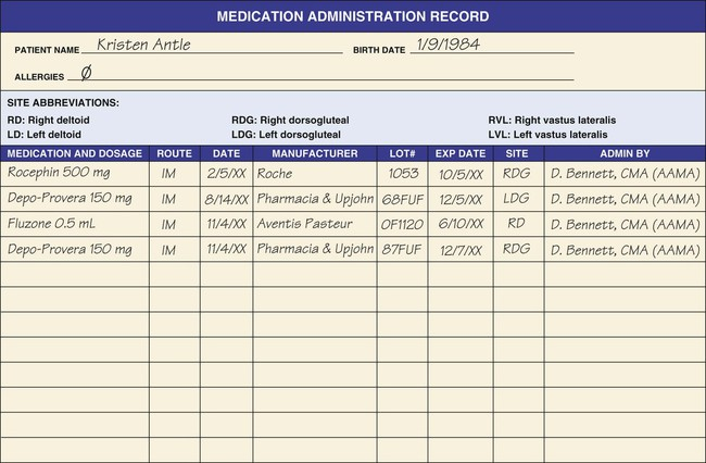 The medical record nurse key figure 36 2 medication record pronofoot35fo Choice Image