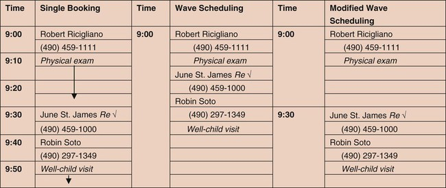 Scheduling Appointments Nurse Key