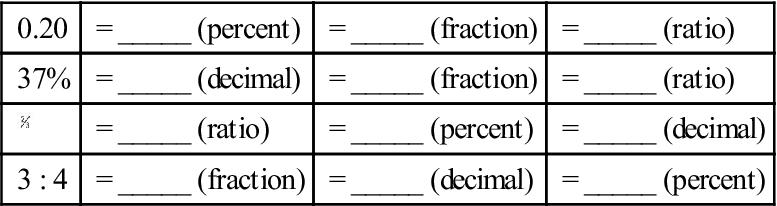 Pharmacology Math | Nurse Key