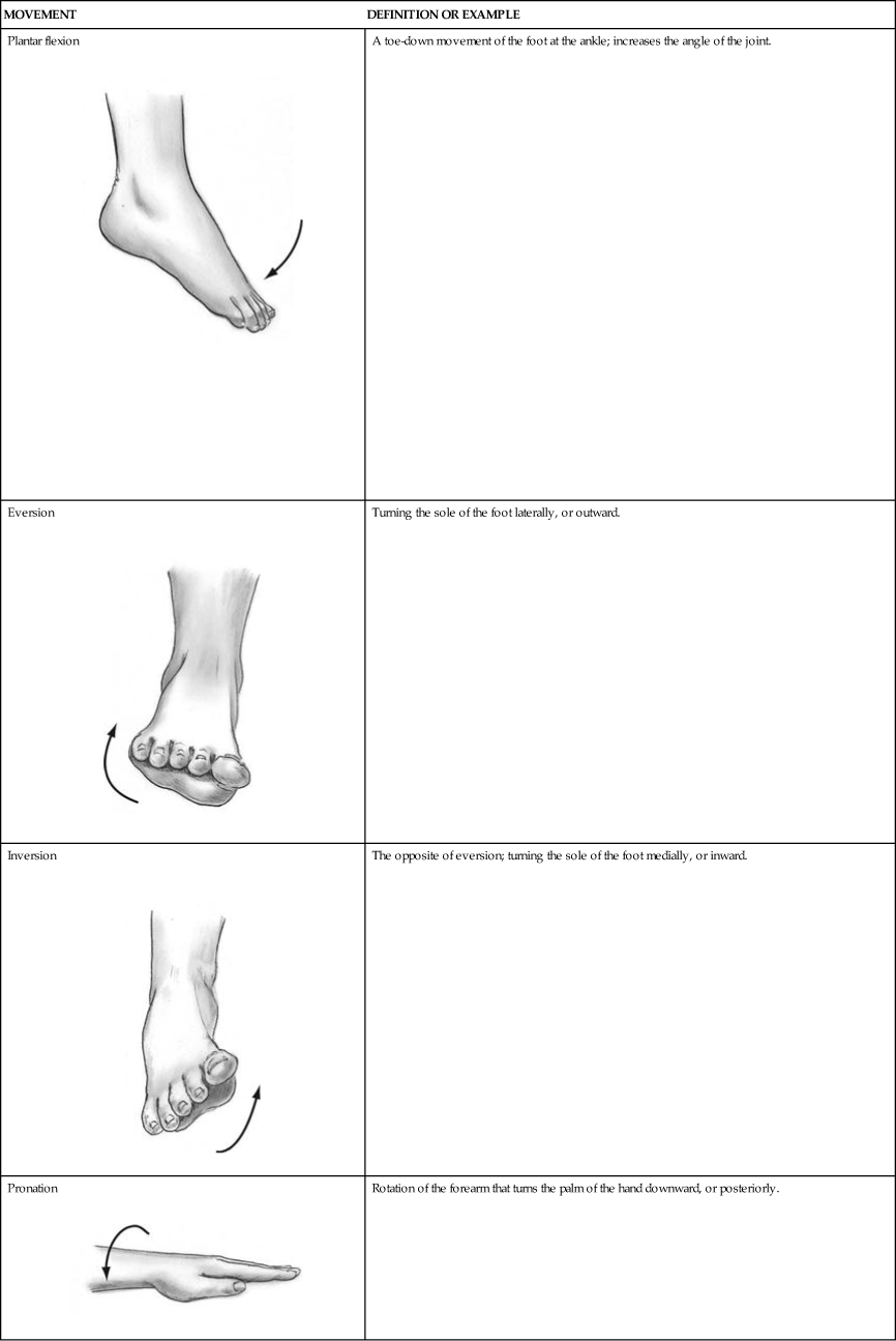 asics shoes by pronation of forearm goniometer pronunciation of